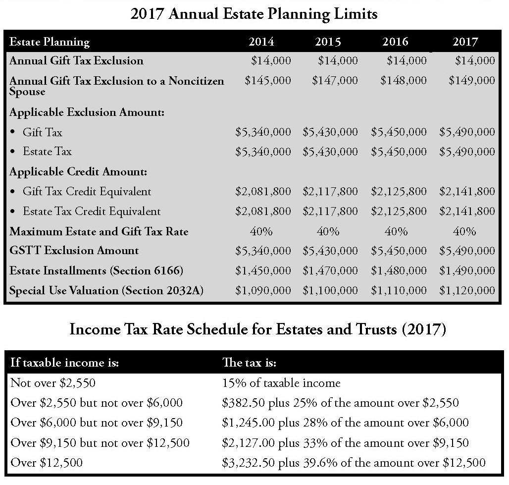 Source: Money Education (www.money-education.com)