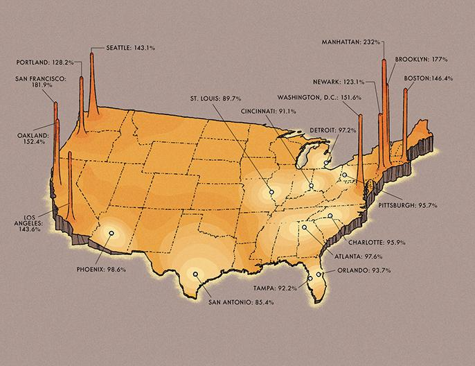 Location, location, location . When push comes to shove, cash-strapped retirees may want to move inland, where the cost of living in major metropolitan areas is often less than 100% of the national average.  Source: Cost of Living Index, Council for Community and Economic Research. Data as of Q3 2016. The Cost of Living Index measures relative price levels for consumer goods and services in participating areas. The average for all locales equals 100, and each participant's index reading is a percentage of that average.