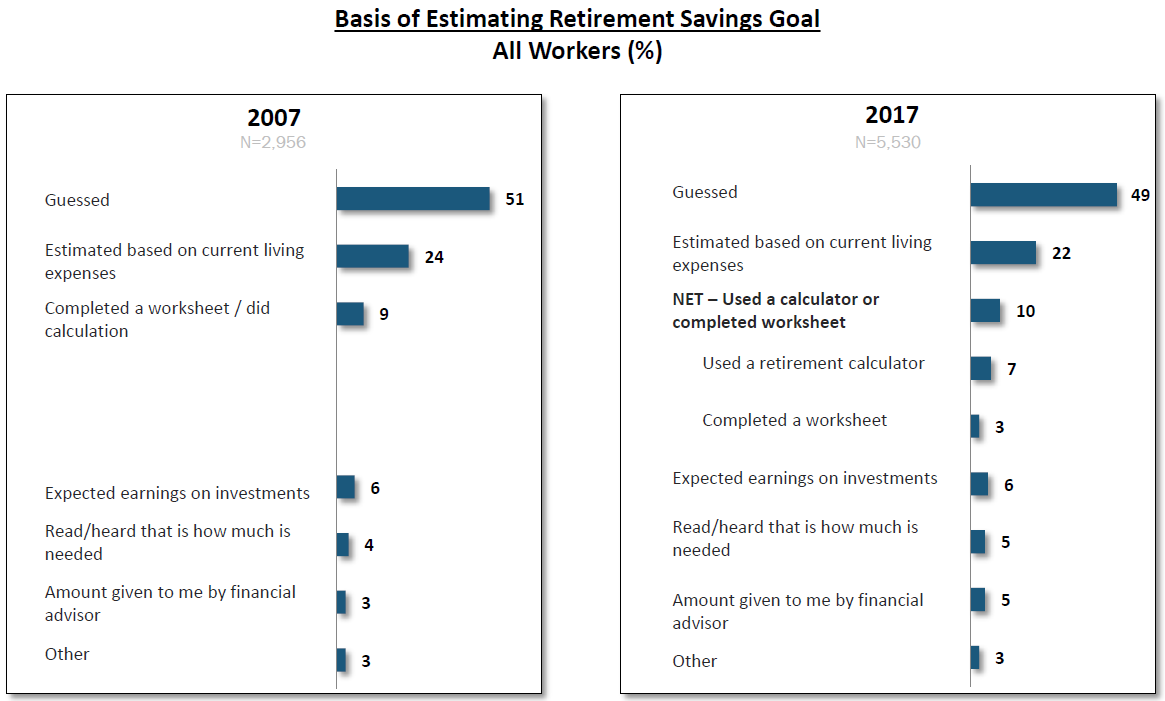 Investment Management San Ramon basis of estimating retirement savings goal.png