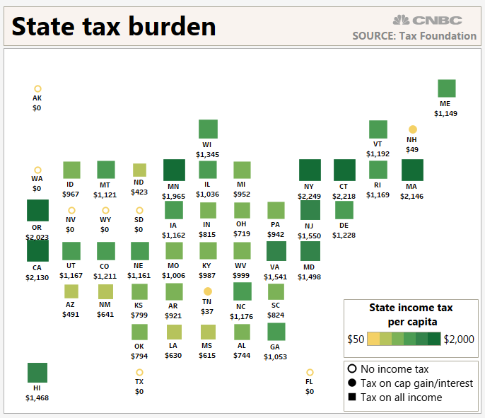 San Ramon Certified Financial Planner States by Tax Burden.png