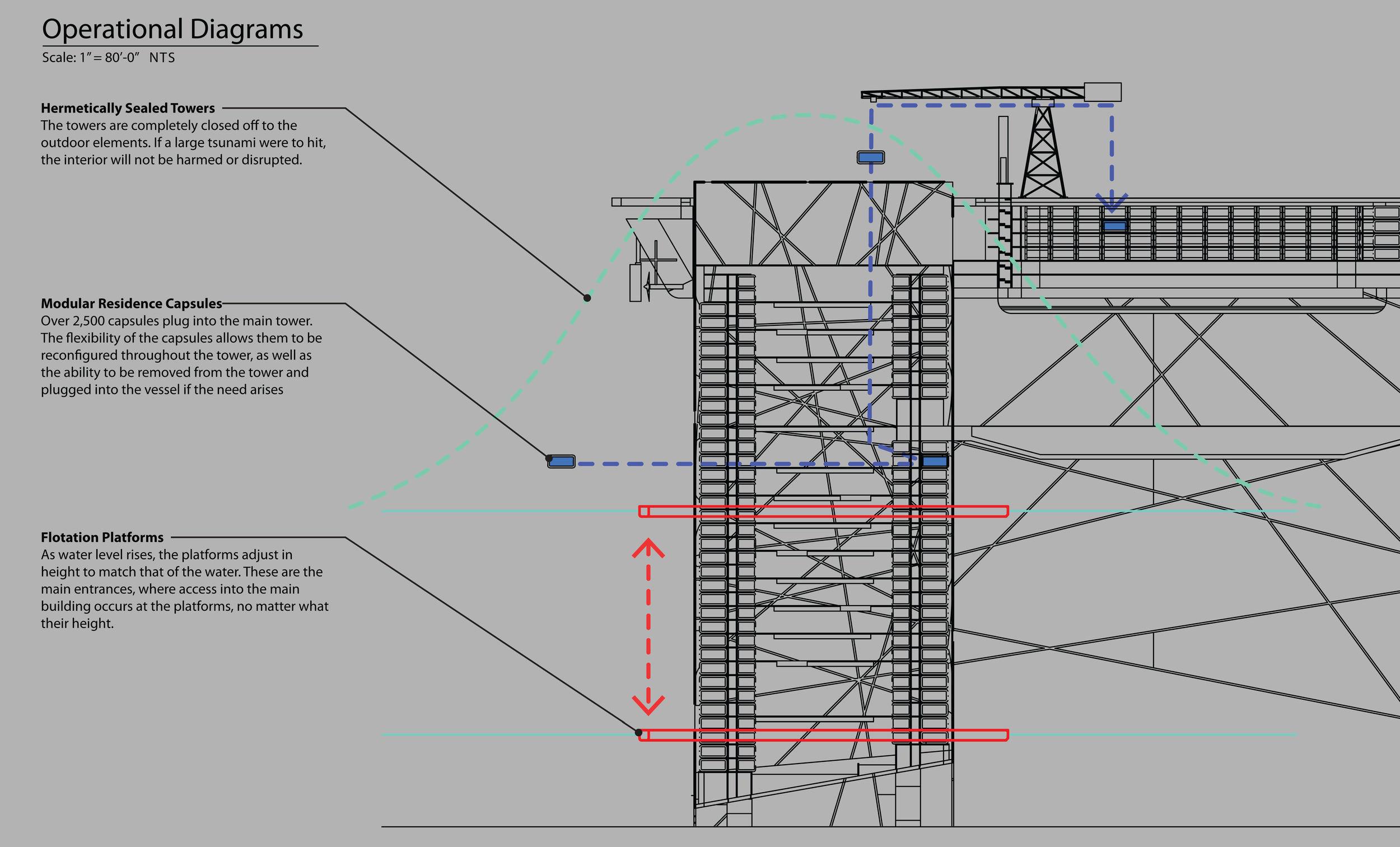 06.Operational_Diagrams.jpg