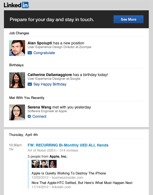 Linkedin Contacts Your Day Email
