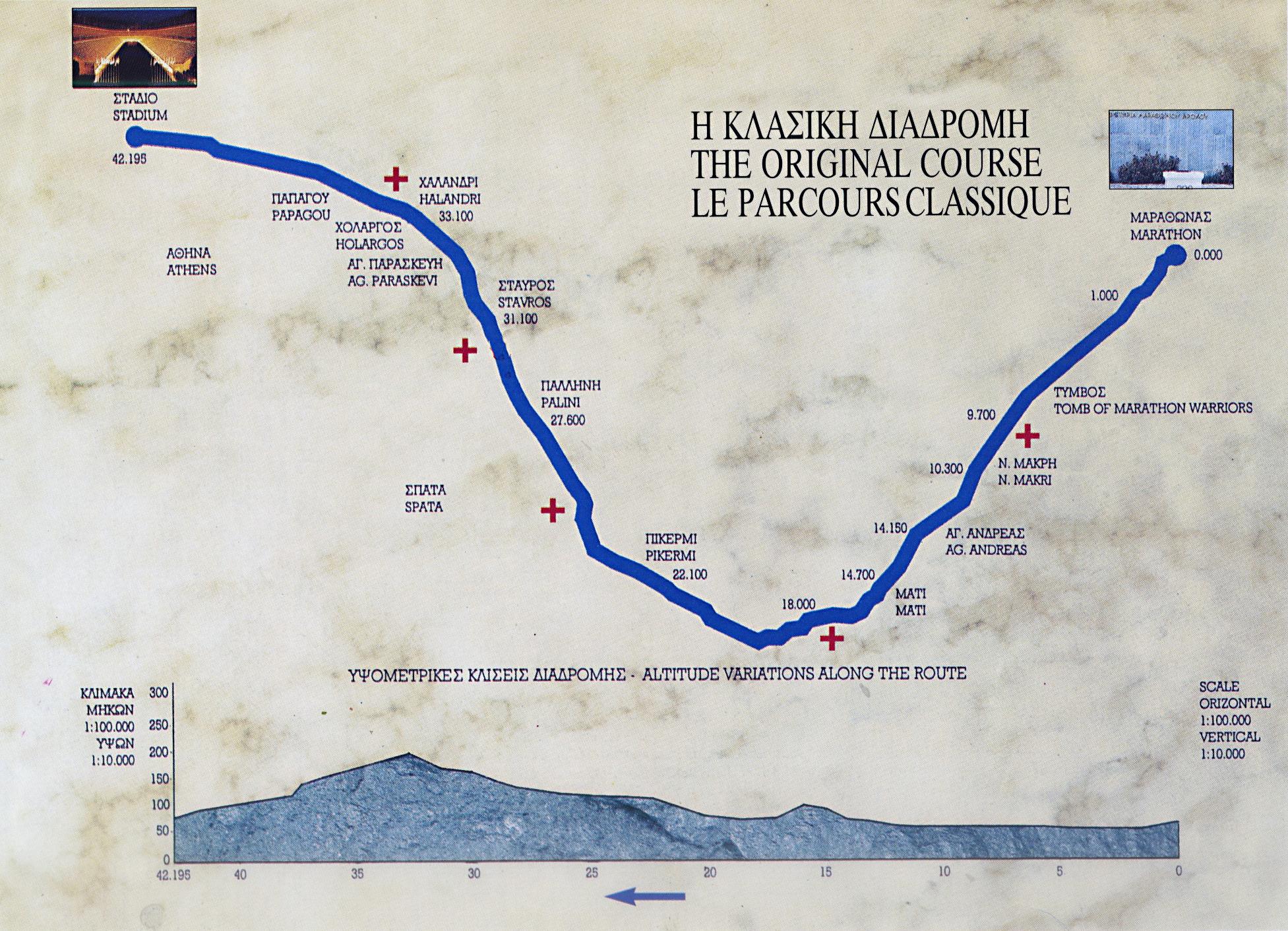 Marathon - Athens Map