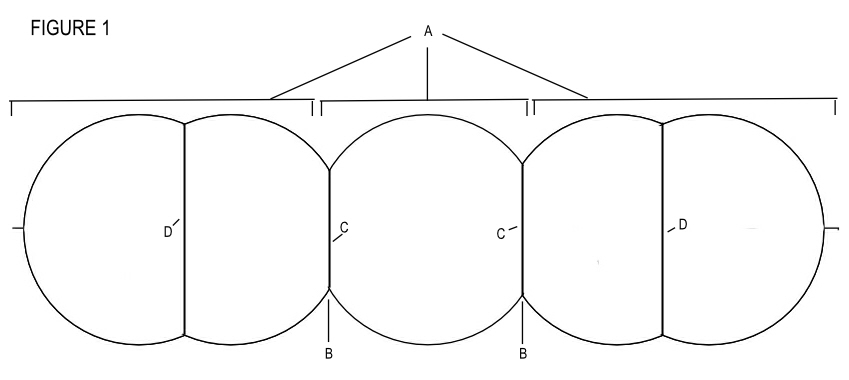 End-on cross-section of a 3 pontoon surfmat with stabilized outer pontoons and an un-stabilized central pontoon.
