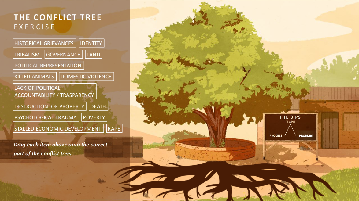 Sample Frame: Village Tree   Screen shot of one of my background illustrations being in use.
