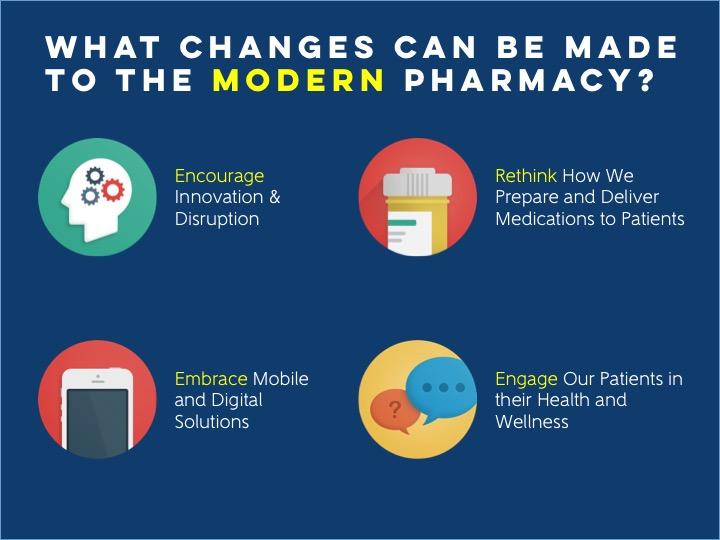 Pharmacyinnovation.png