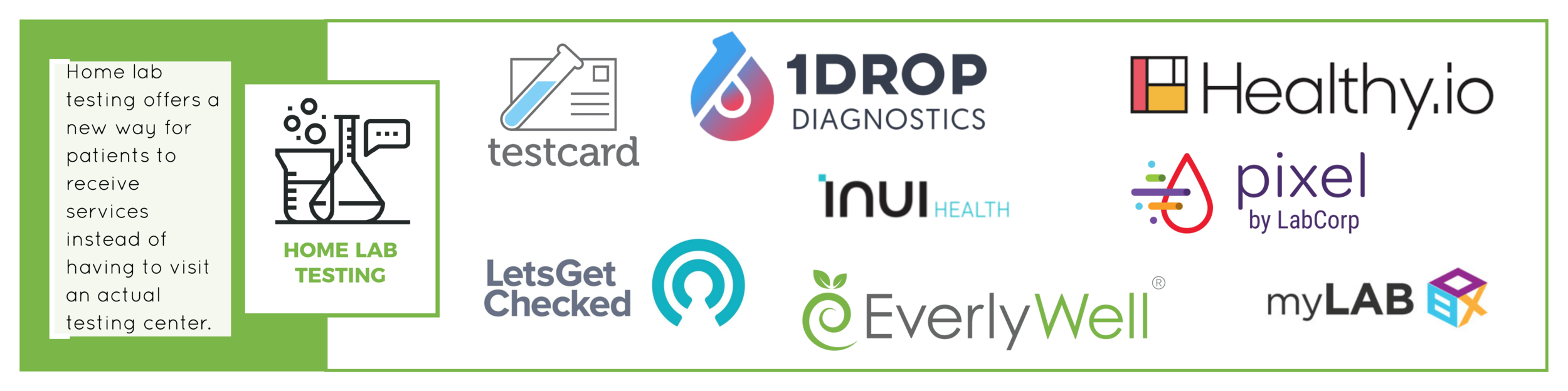 The Startups Disrupting the Pharmacy Sector - 2019 Update