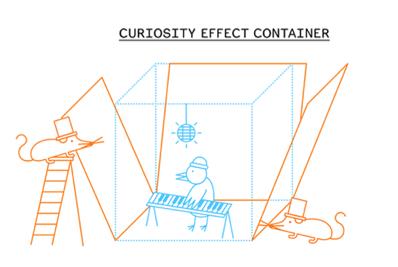 Curiousity 2