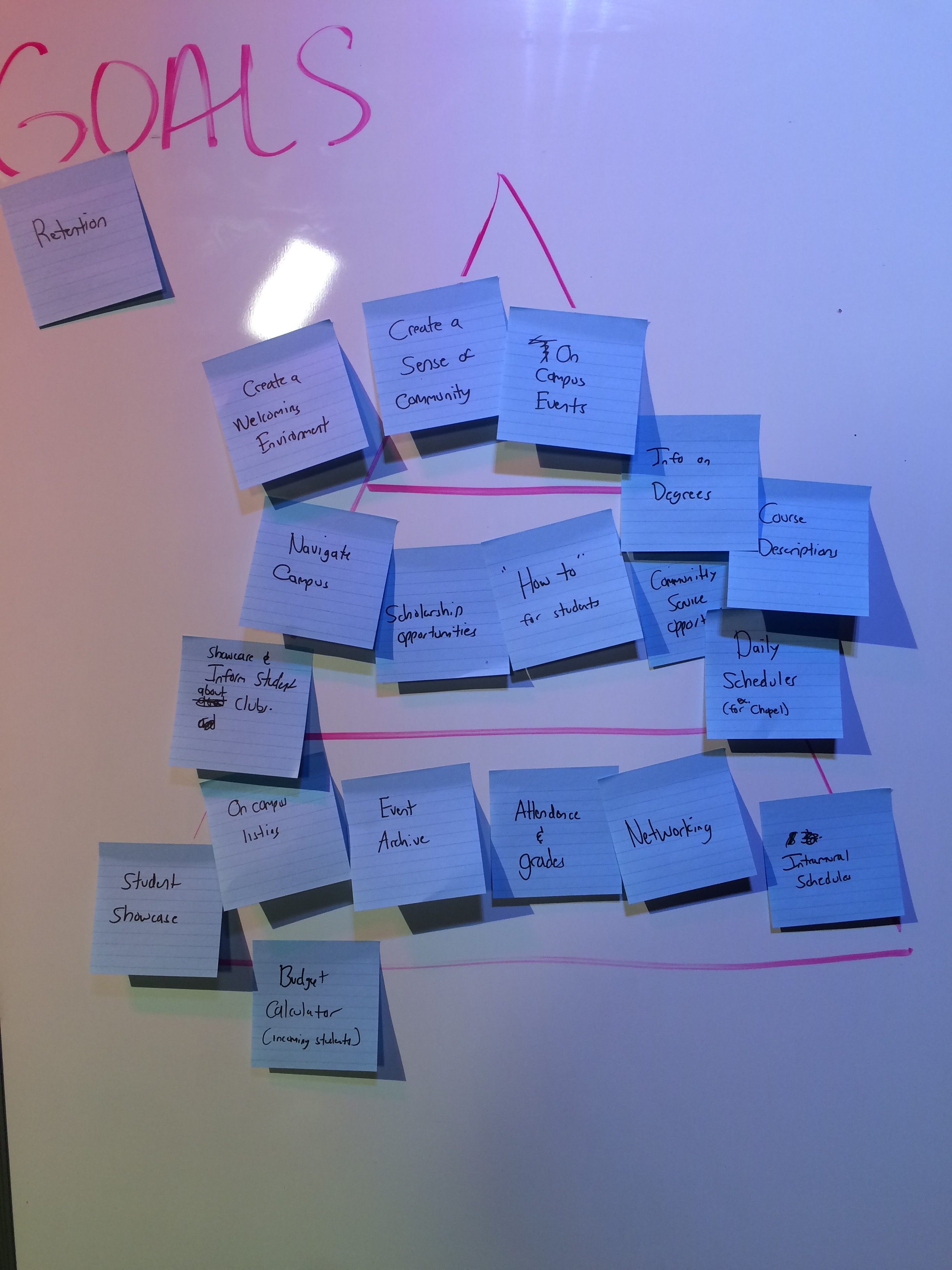 Sticky notes are my best friend! Helping fun a prioritization workshop with a client.