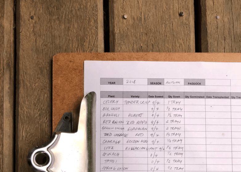 Develop your homeschool record keeping system