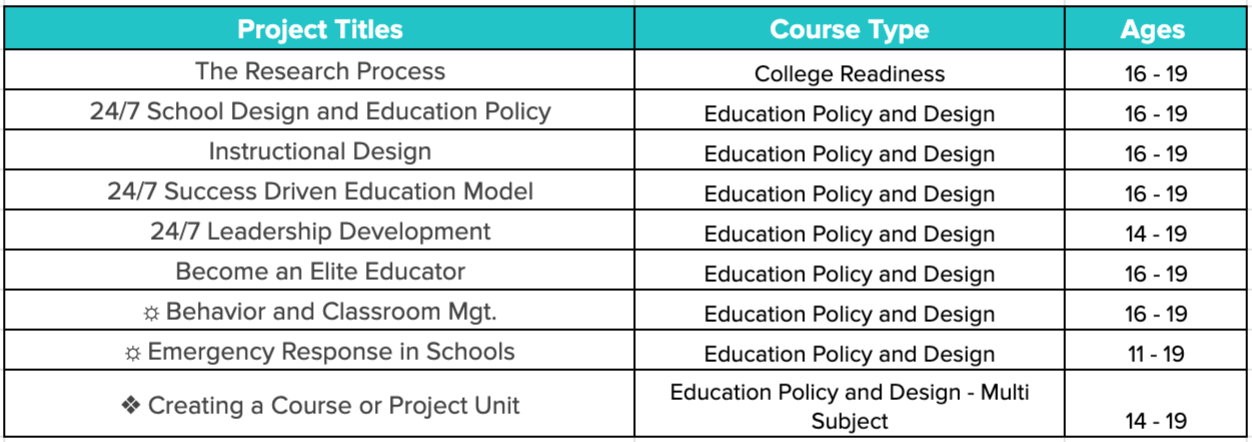 Education Policy and Design