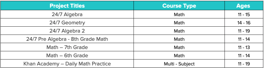 Math and Multi-Subjects