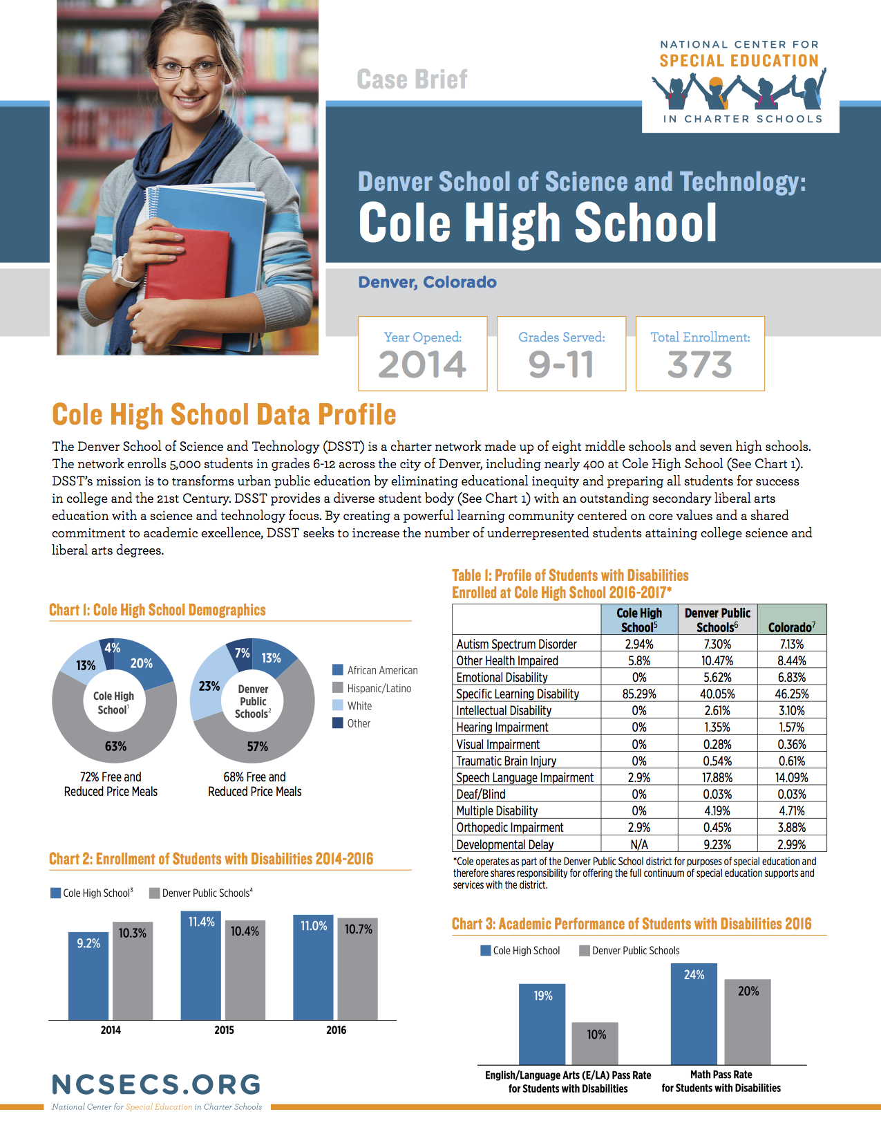 Case Brief - Cole High School final.jpg