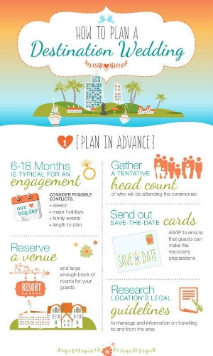 How to Plan a Destination Wedding.
