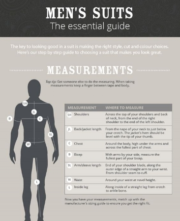 Here is an essential guide to having the perfect style and size for your new suit.