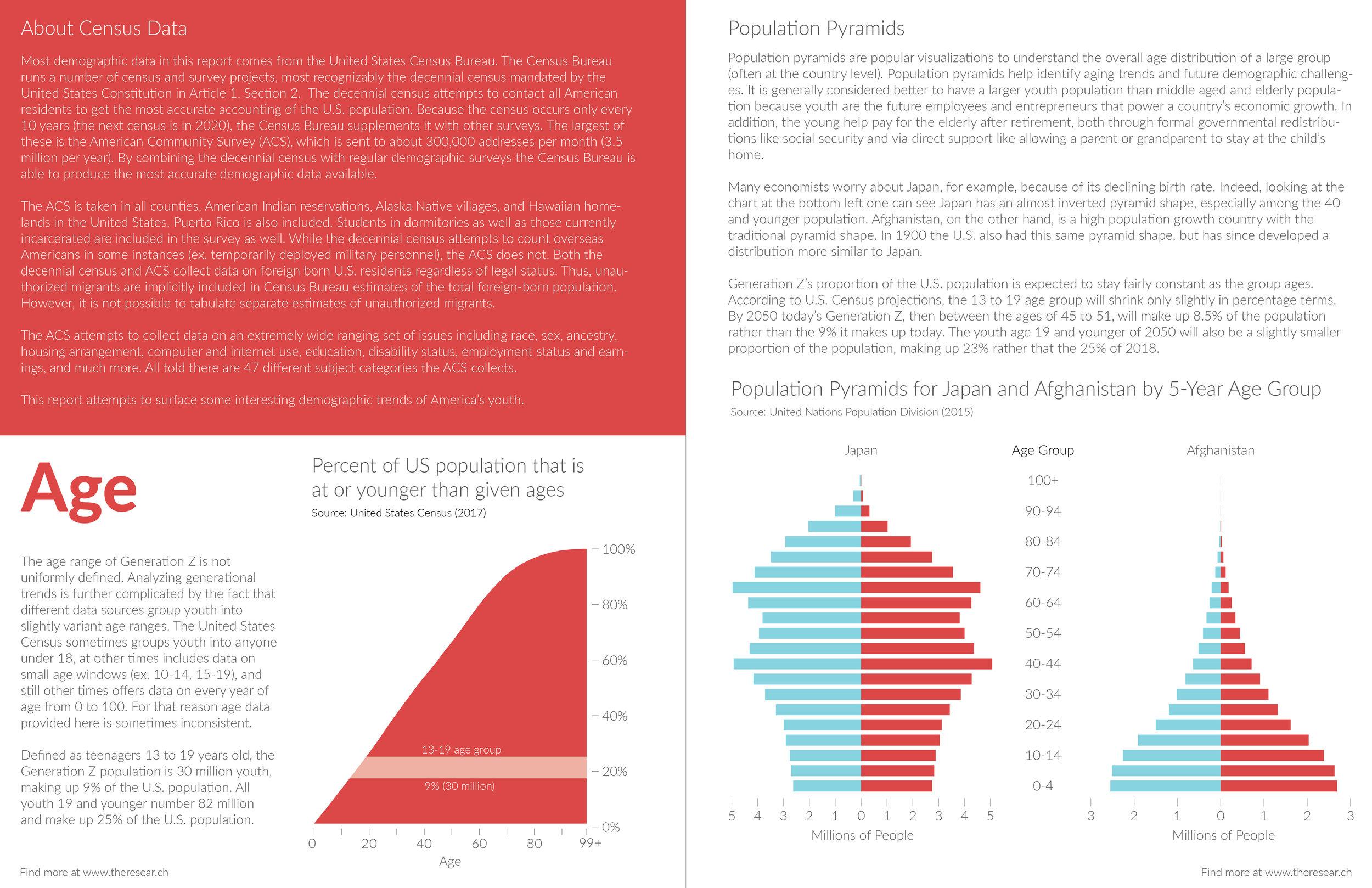 Demographics (Web)2.jpg
