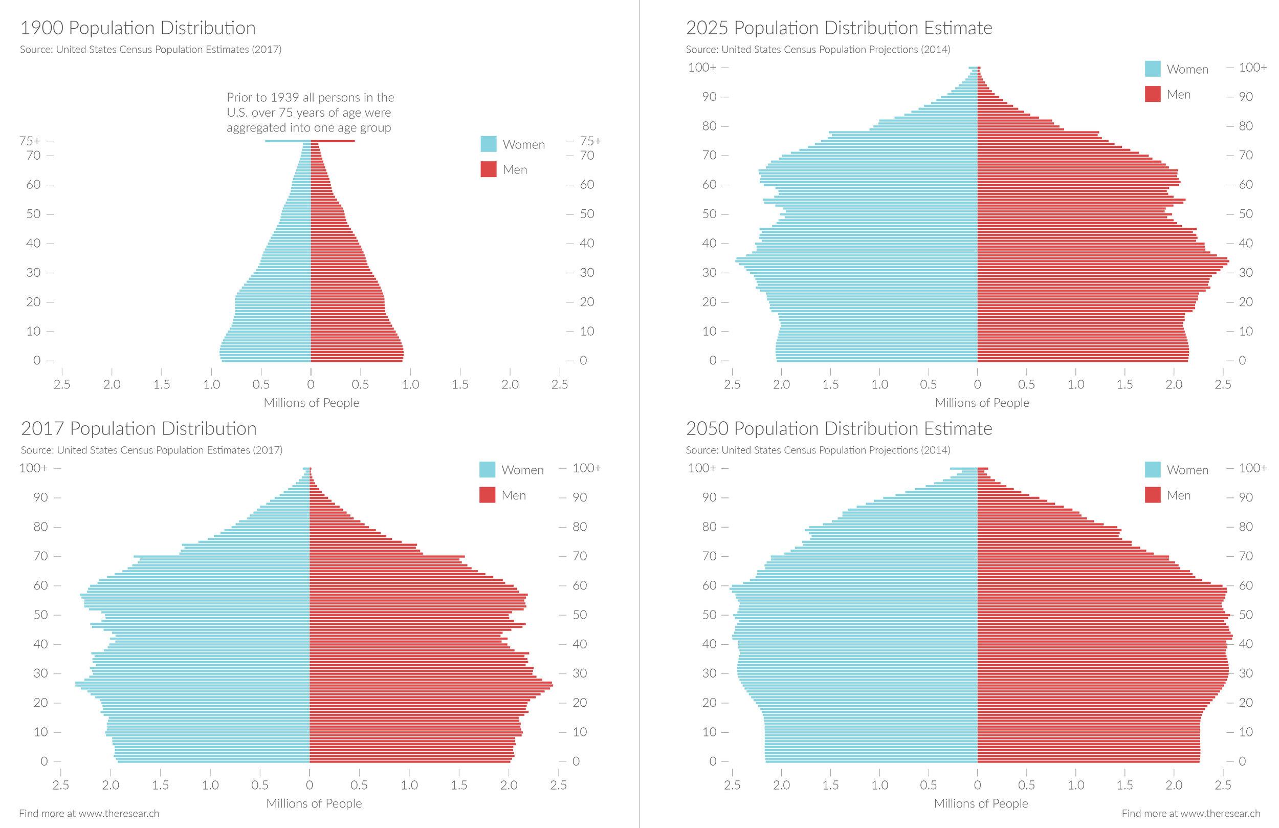 Demographics (Web)3.jpg