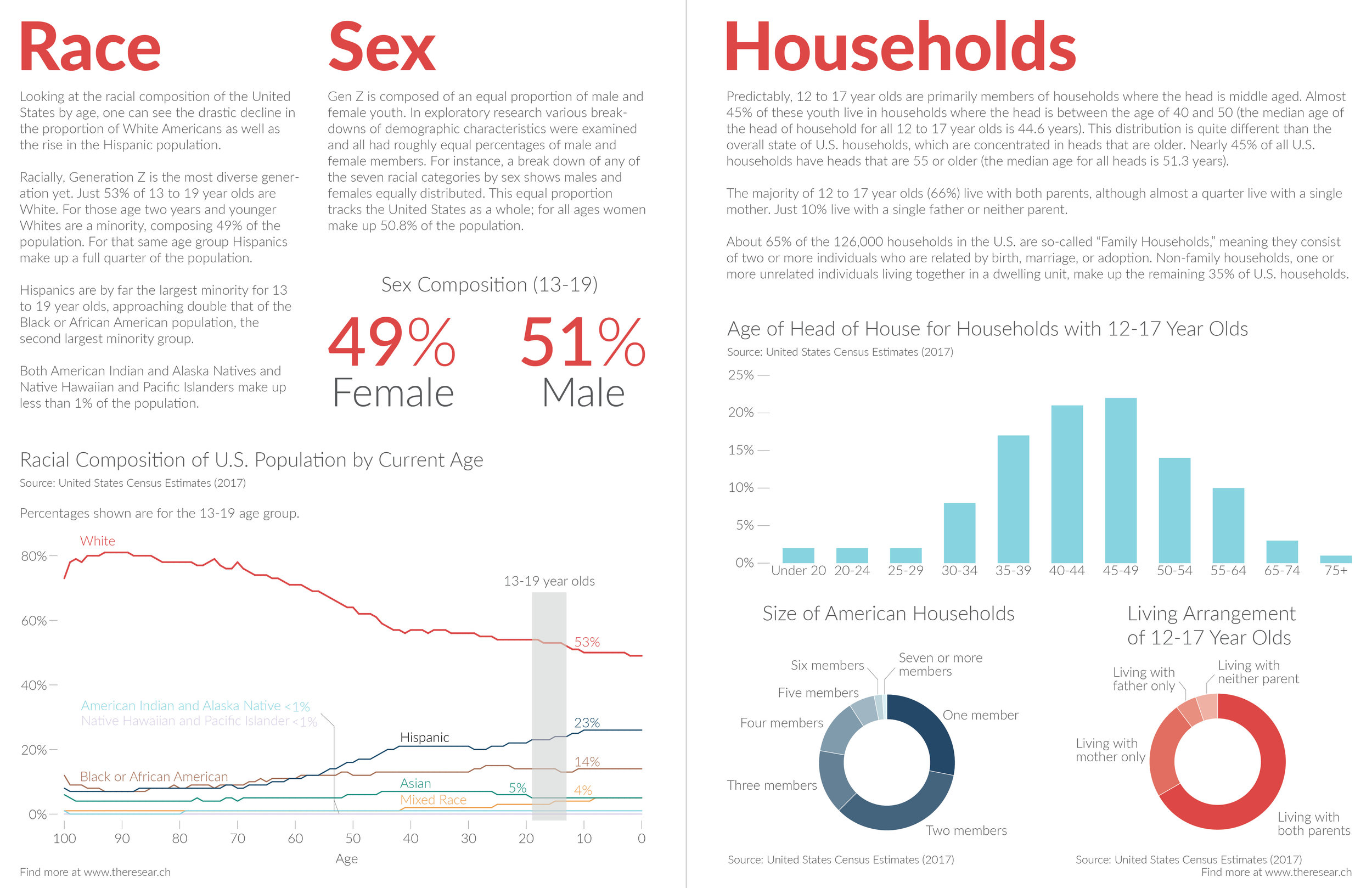 Demographics (Web)5.jpg