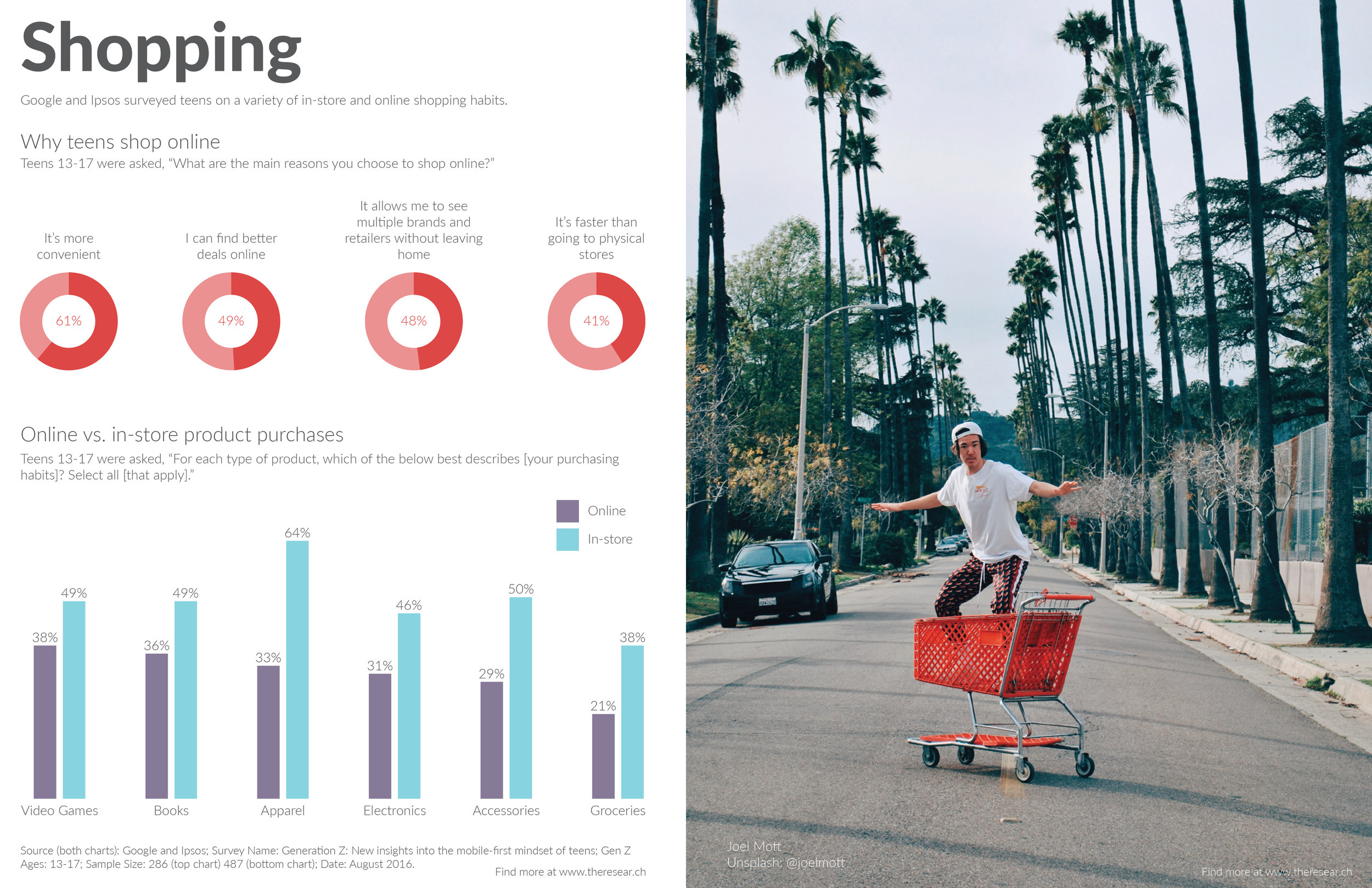 Shopping (web)2.jpg