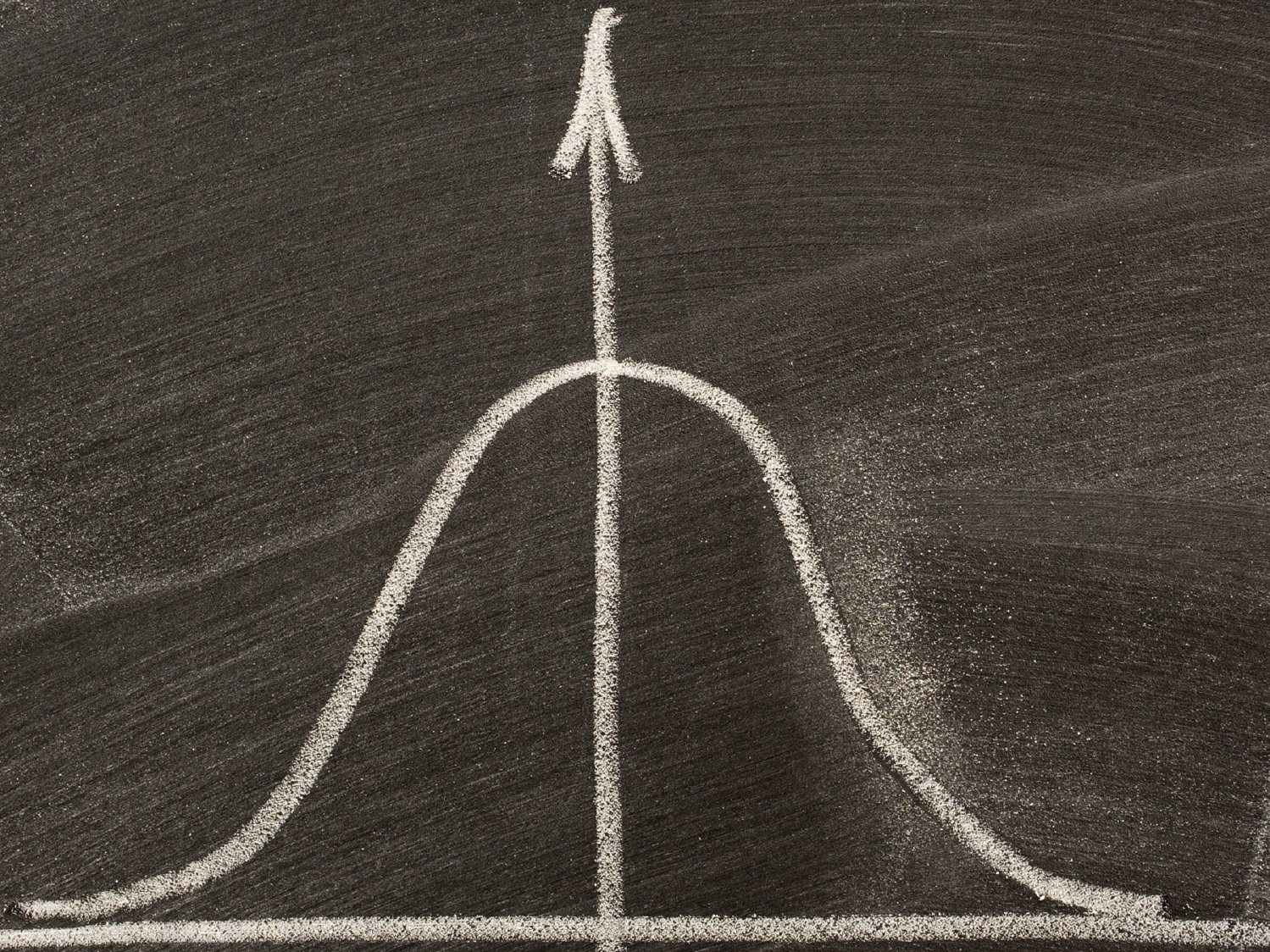 A/B testing, business analysis, and statistical significance
