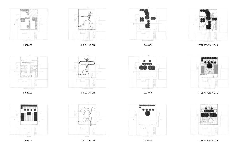 CF_Iterations.jpg