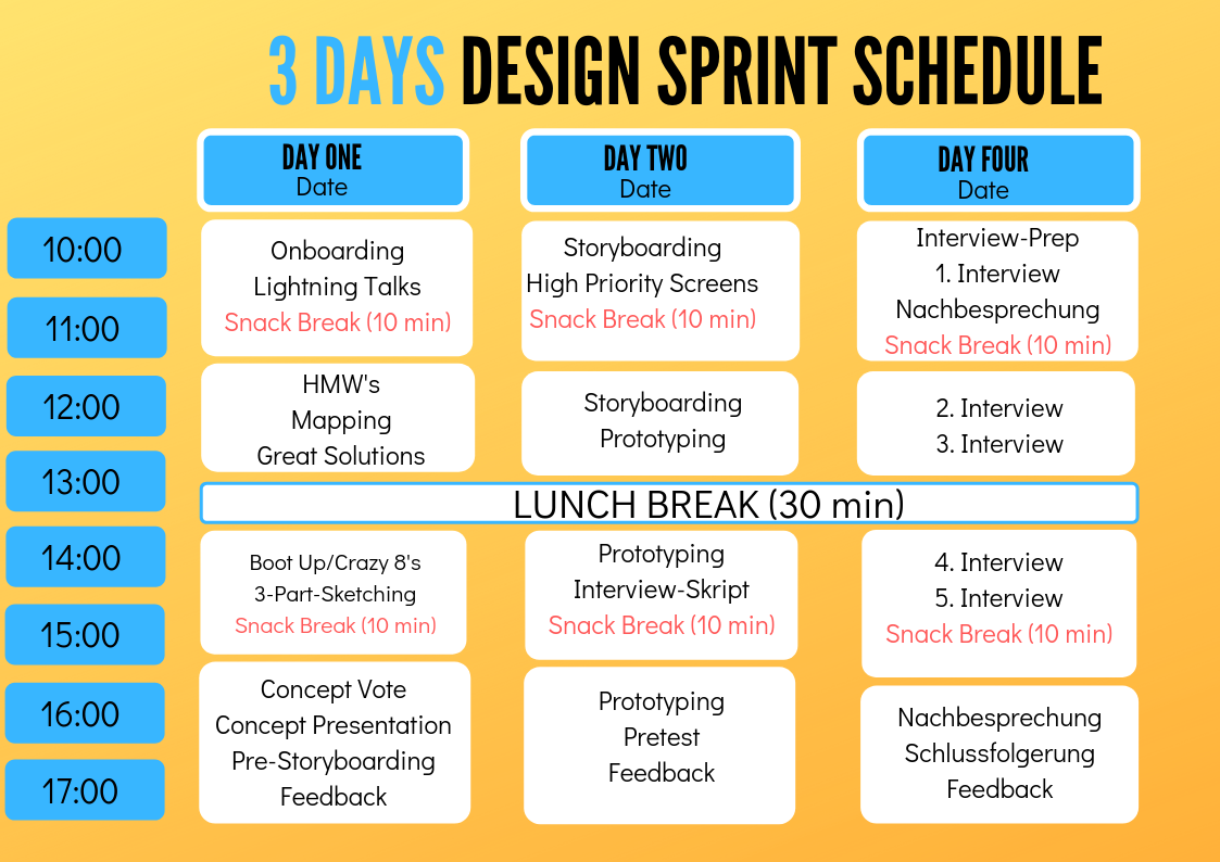 3Day Design Sprint Schedule.png