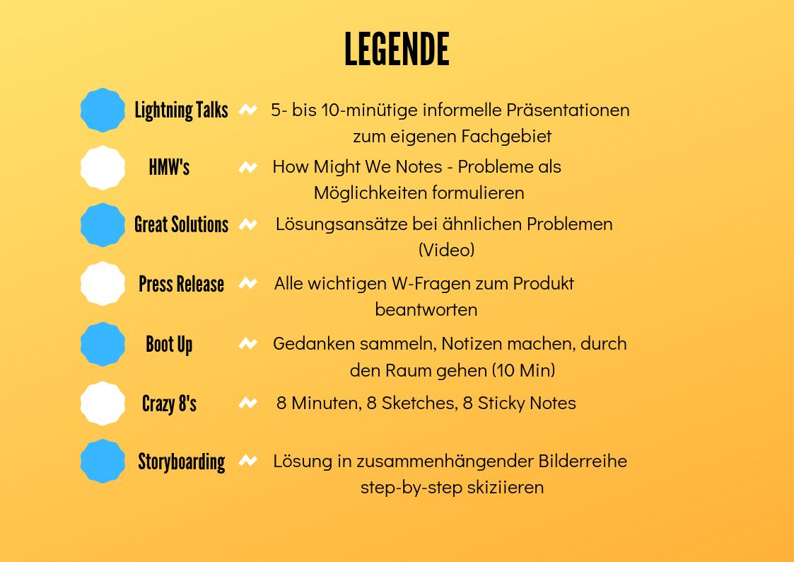3Day Design Sprint Schedule Legende.png