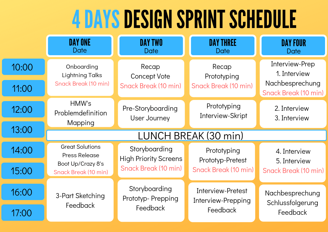 4 Day Design Sprint Workshop Schedule