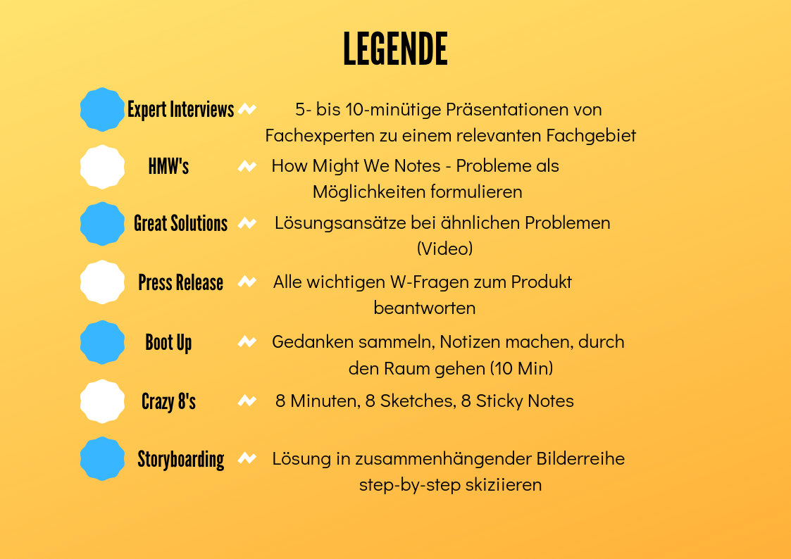5 Day Design Sprint Schedule Legende.png