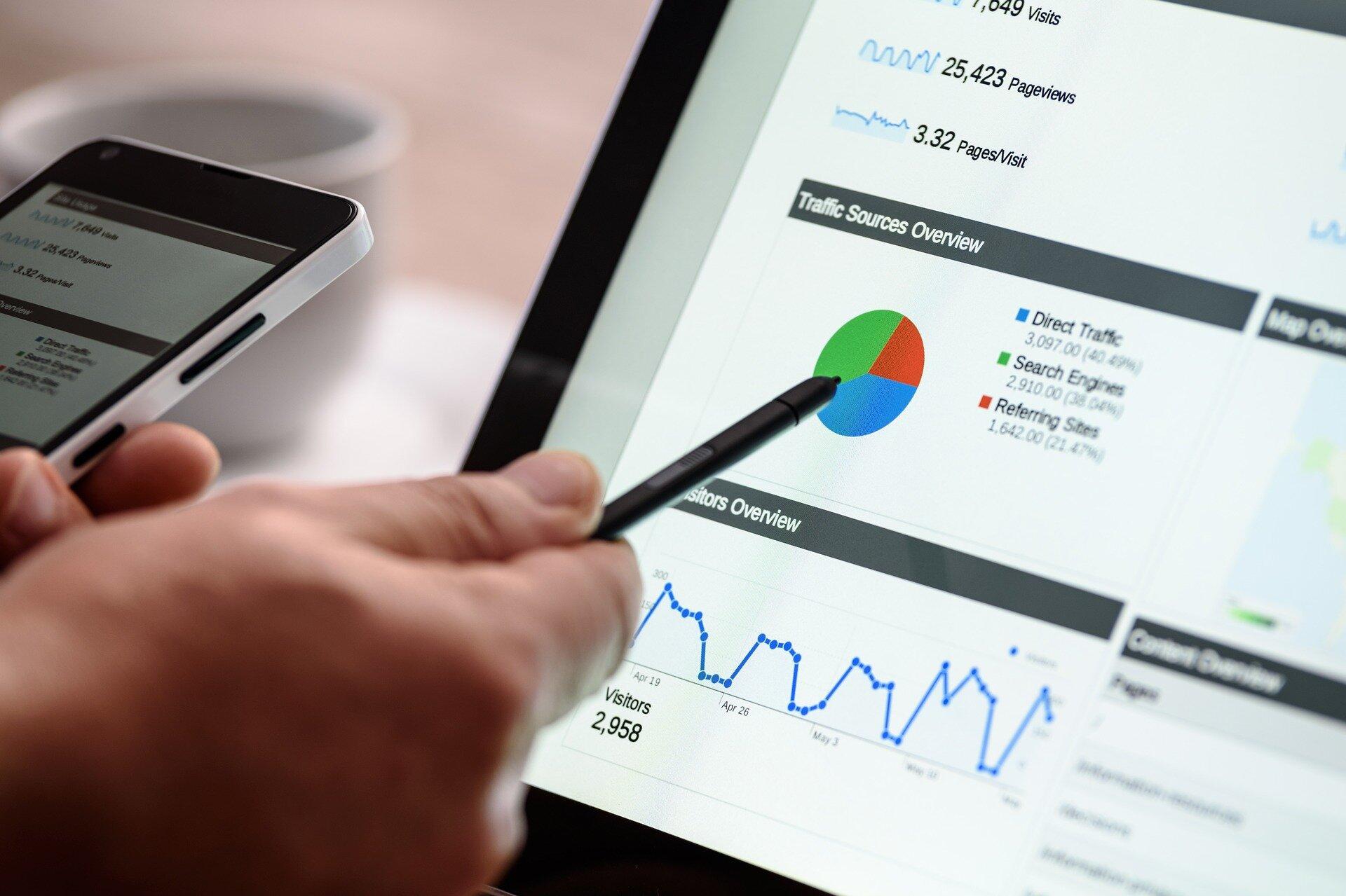 Kostenlose Google Ads Account-Analyse - Mehr Umsatz mit geringeren Kosten generieren