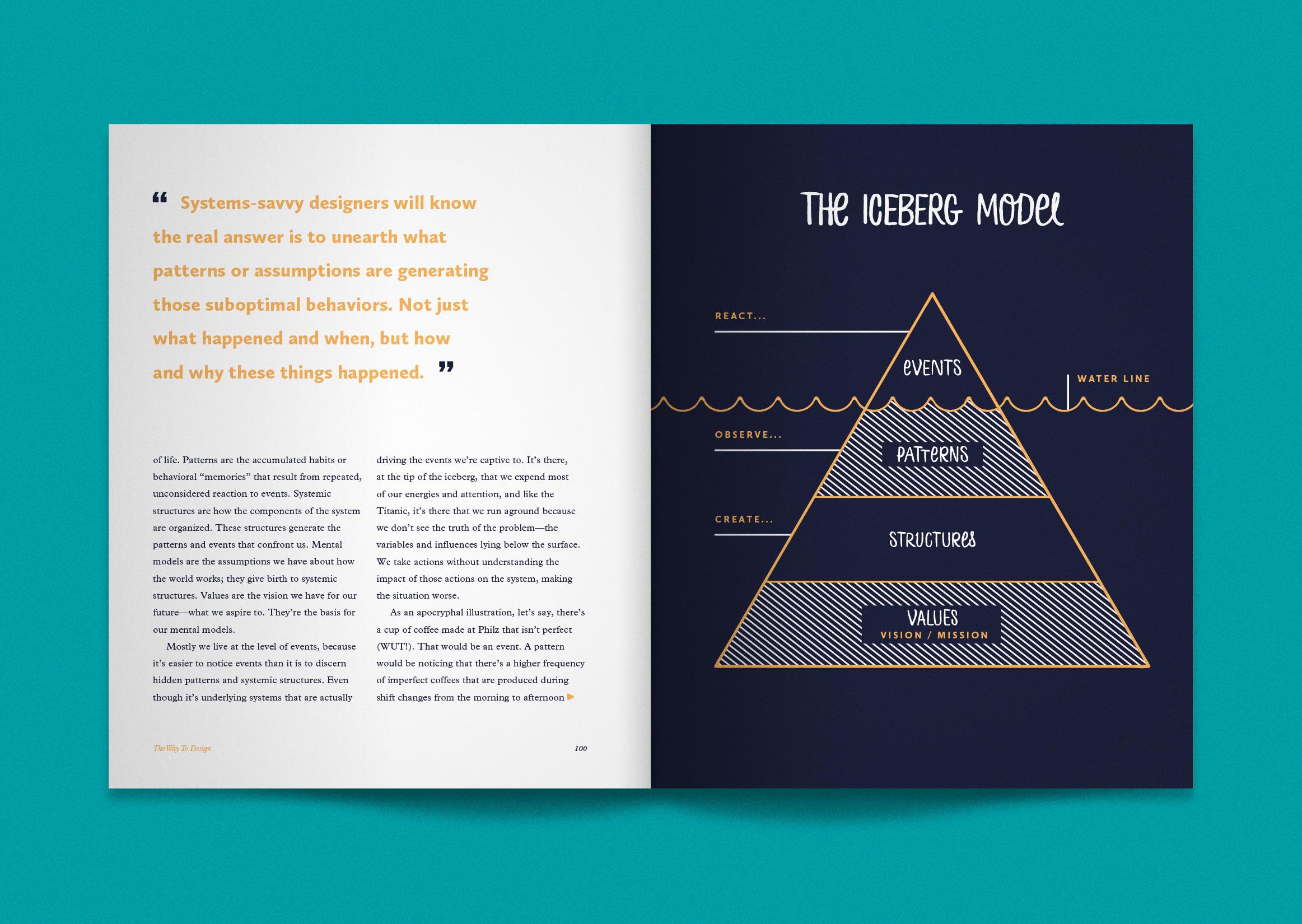 The Way to Design15.jpg