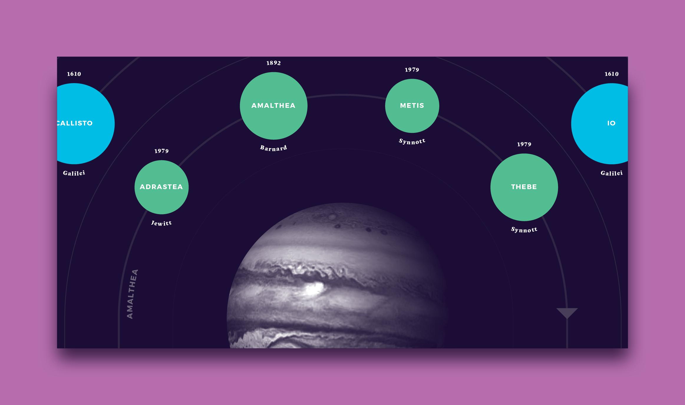 ISS Data Viz.jpg