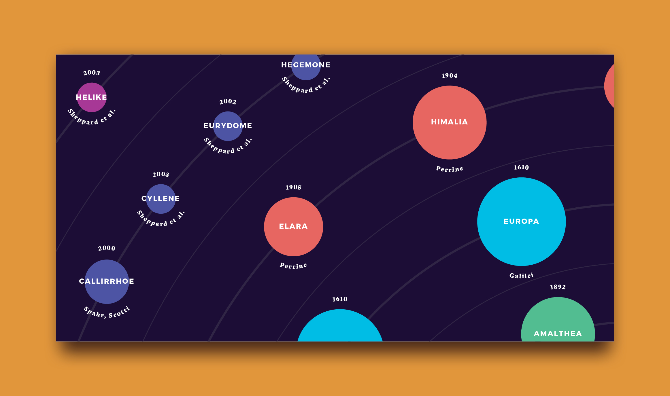 The many moons of Jupiter6.jpg