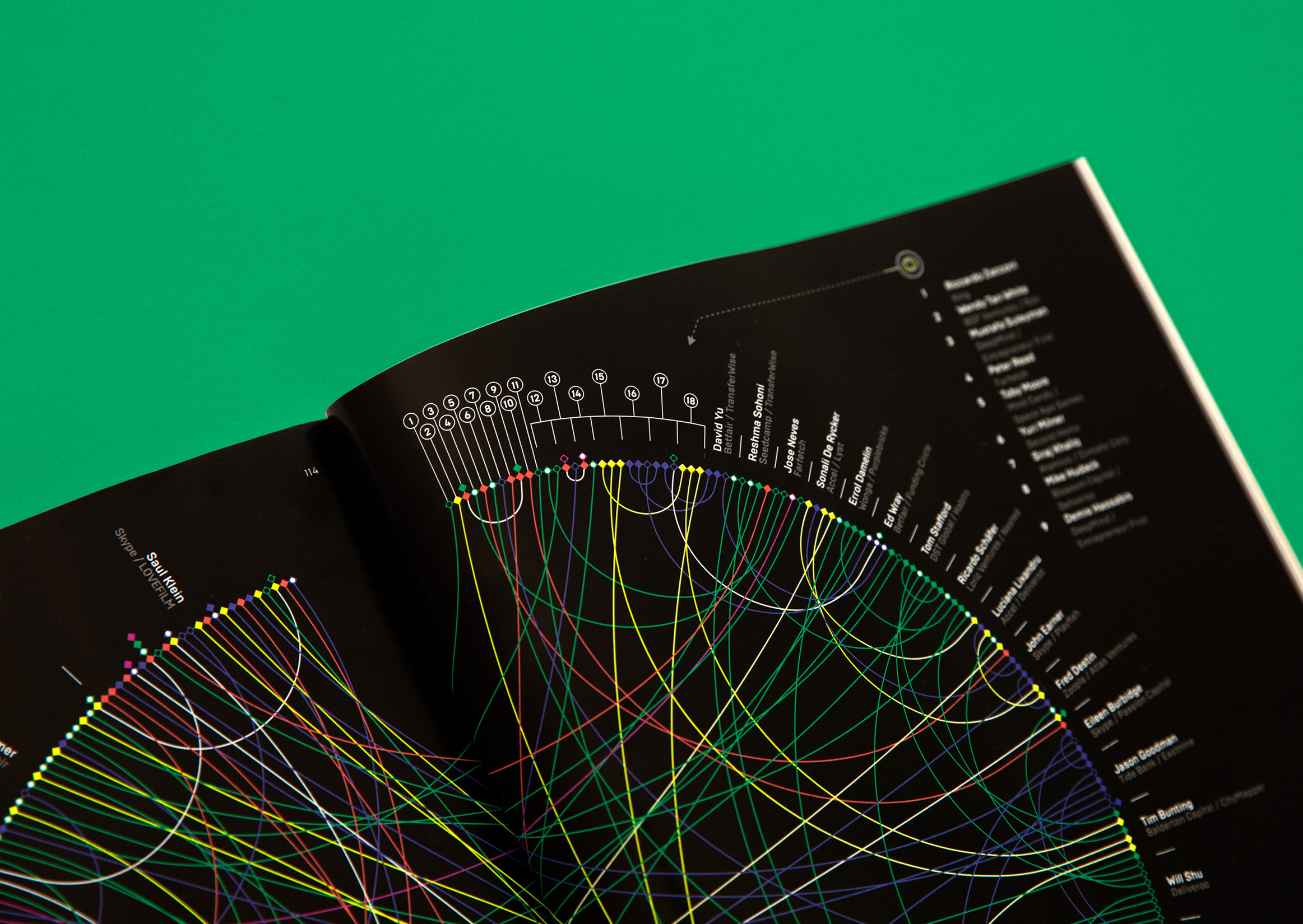 WIRED Data Viz Spreads 28.jpg