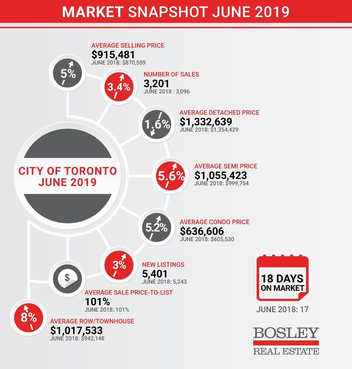 Social-Media-size-JUNE-2019-Market-Snapshot-Infographic.jpg
