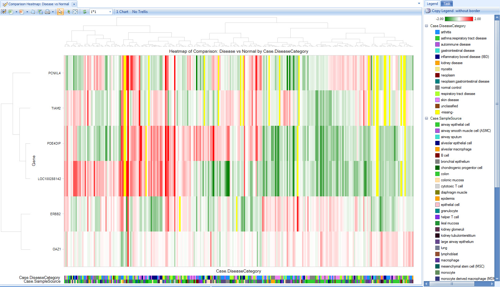 Geneset Heatmap