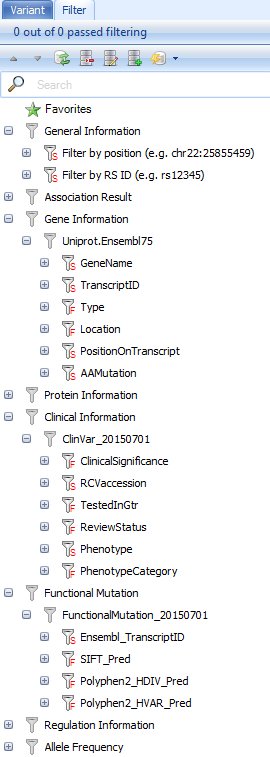 Figure. Variant Filter Directory. (Partial display)