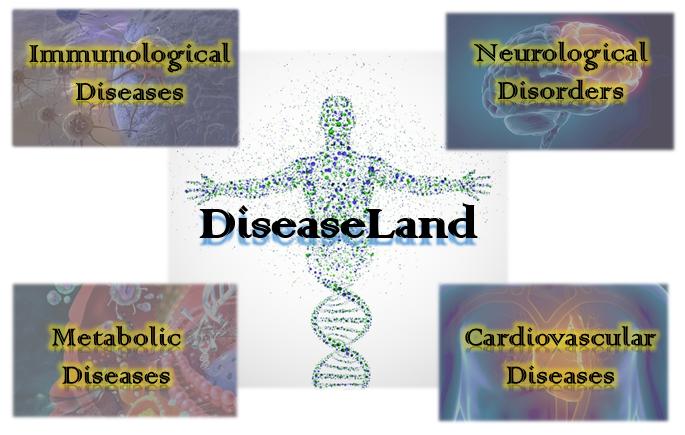 DiseaseLandDiseaseCategory.png