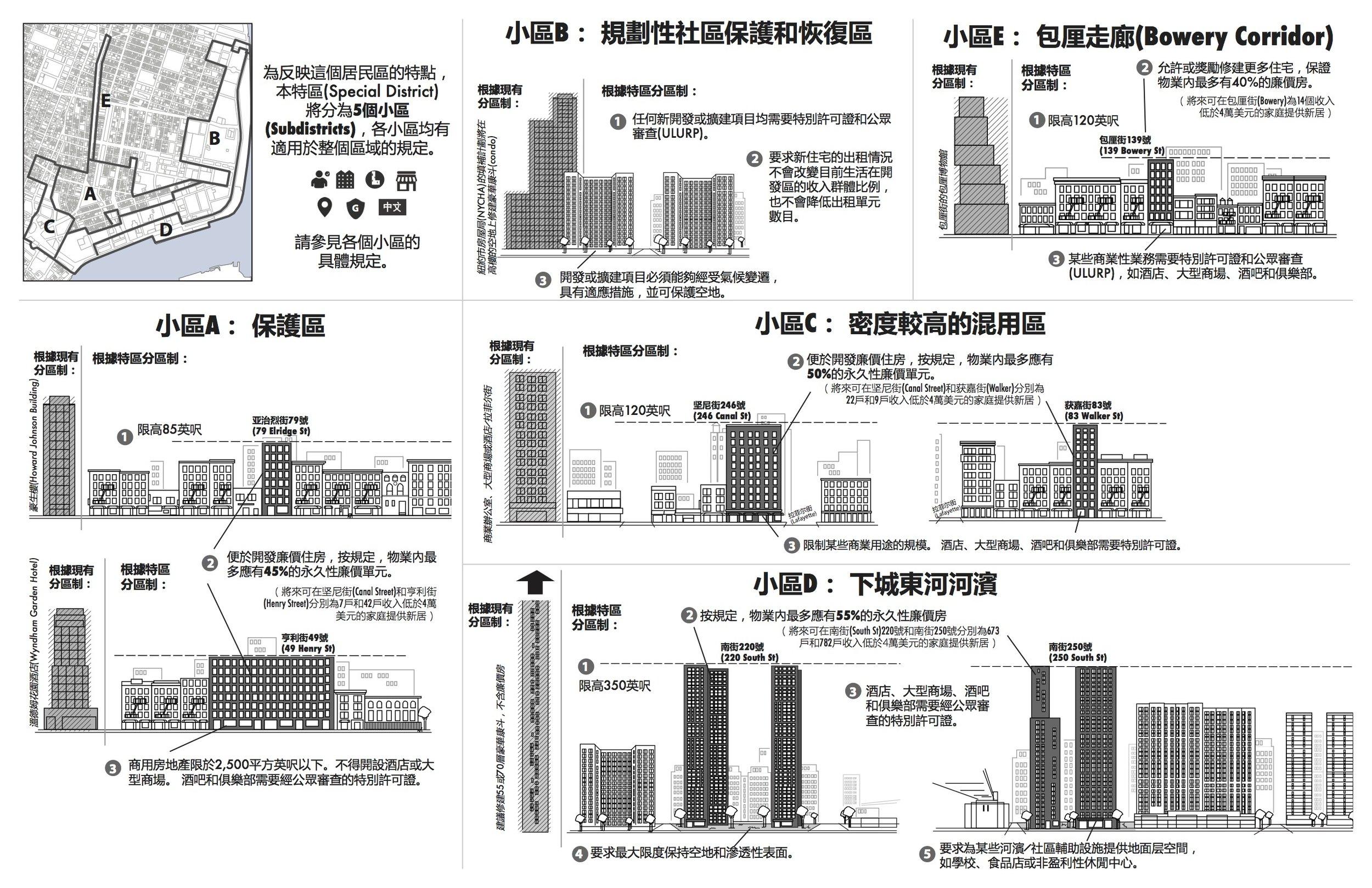 CWG Brochure Chinese Pg 1.jpg