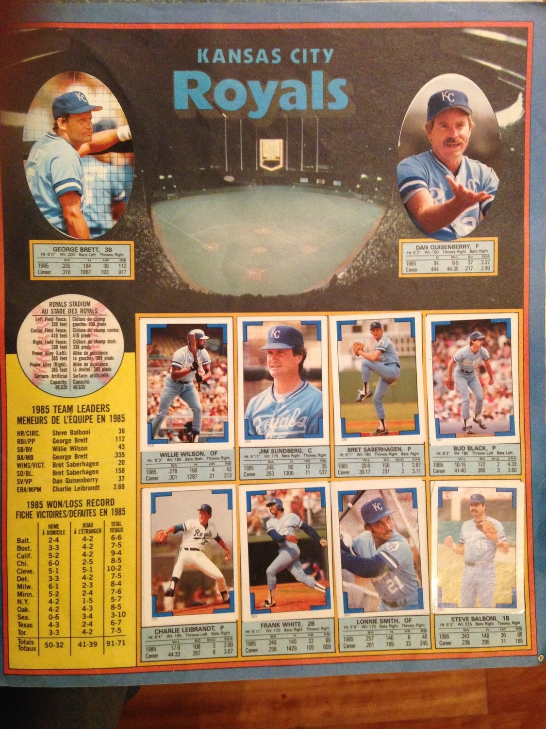 The 1985 Kansas City Royals (highlight: Dan Quisenberry not playing baseball)