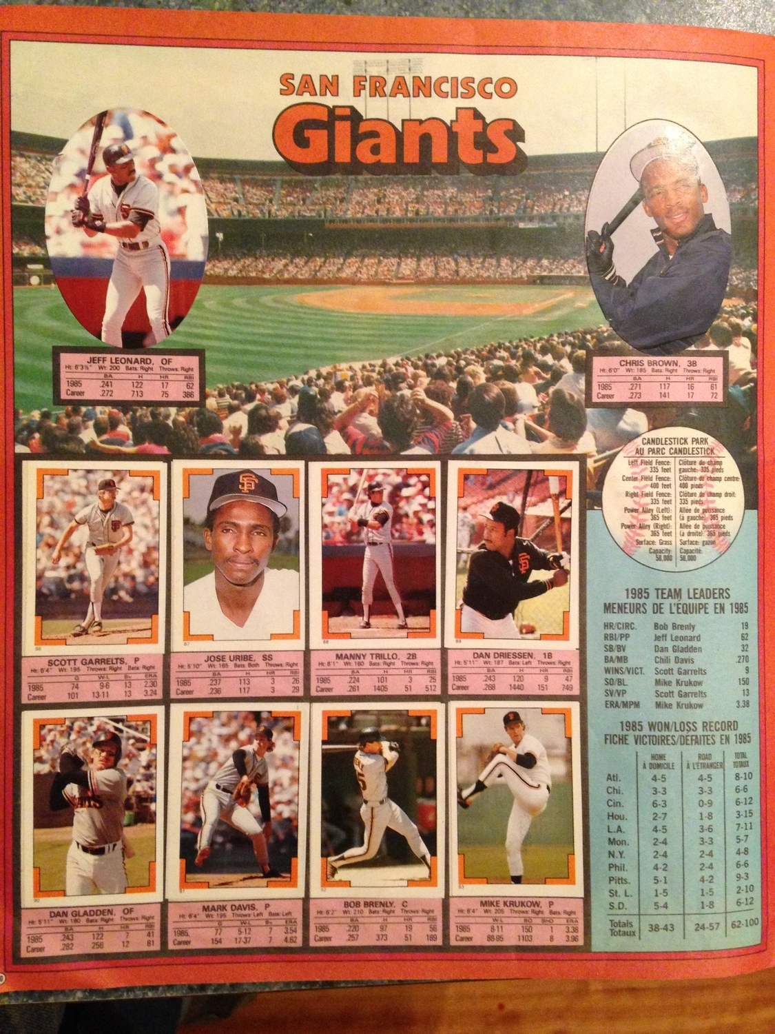 The 1985 San Francisco Giants (highlight: the original Chris Brown)