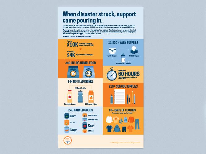 Infographic_MLBA.png