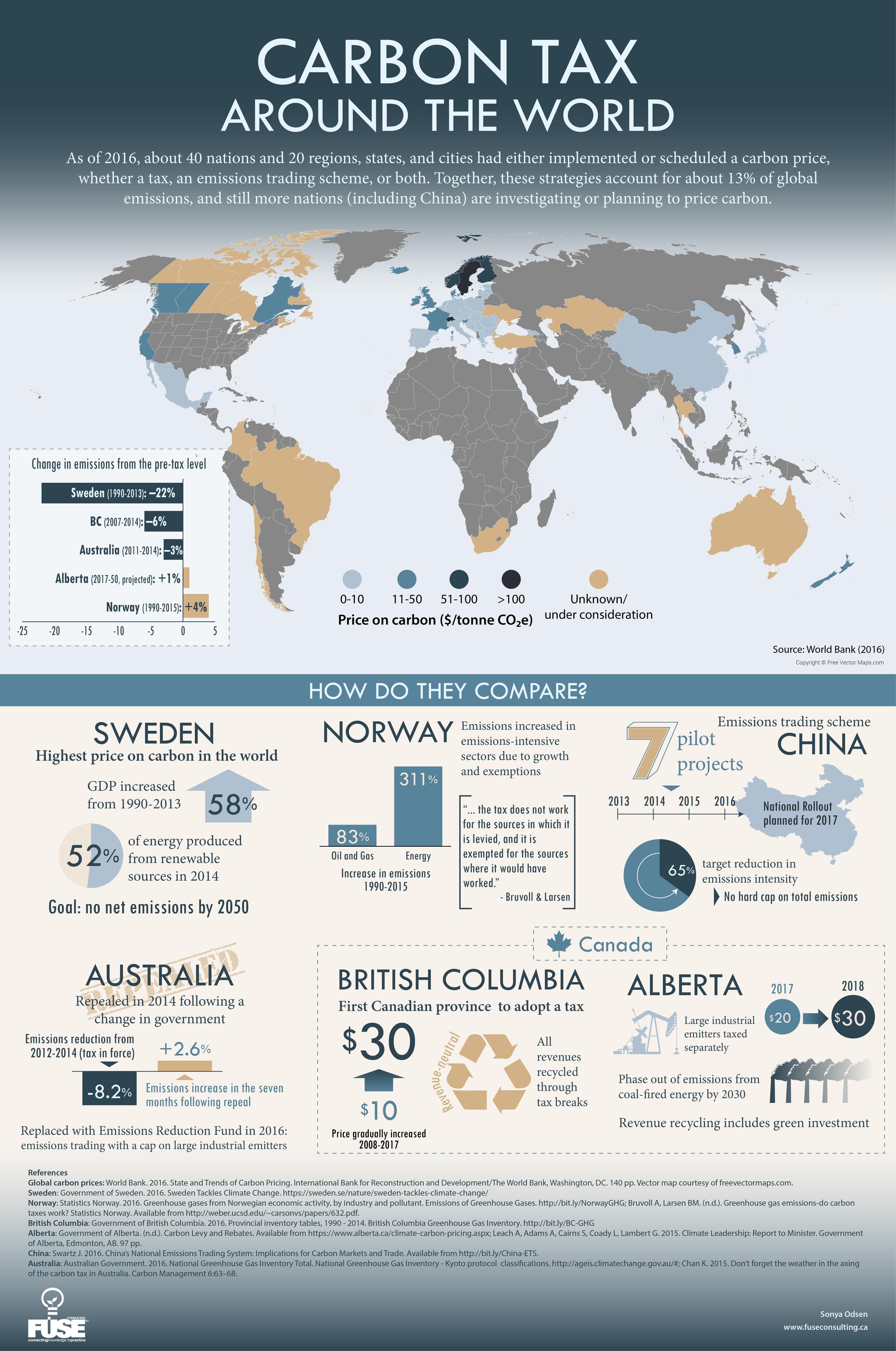 Global carbon tax v6-01.png
