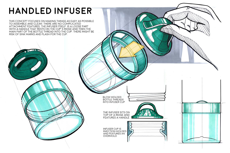Infuser_Handled02.jpg