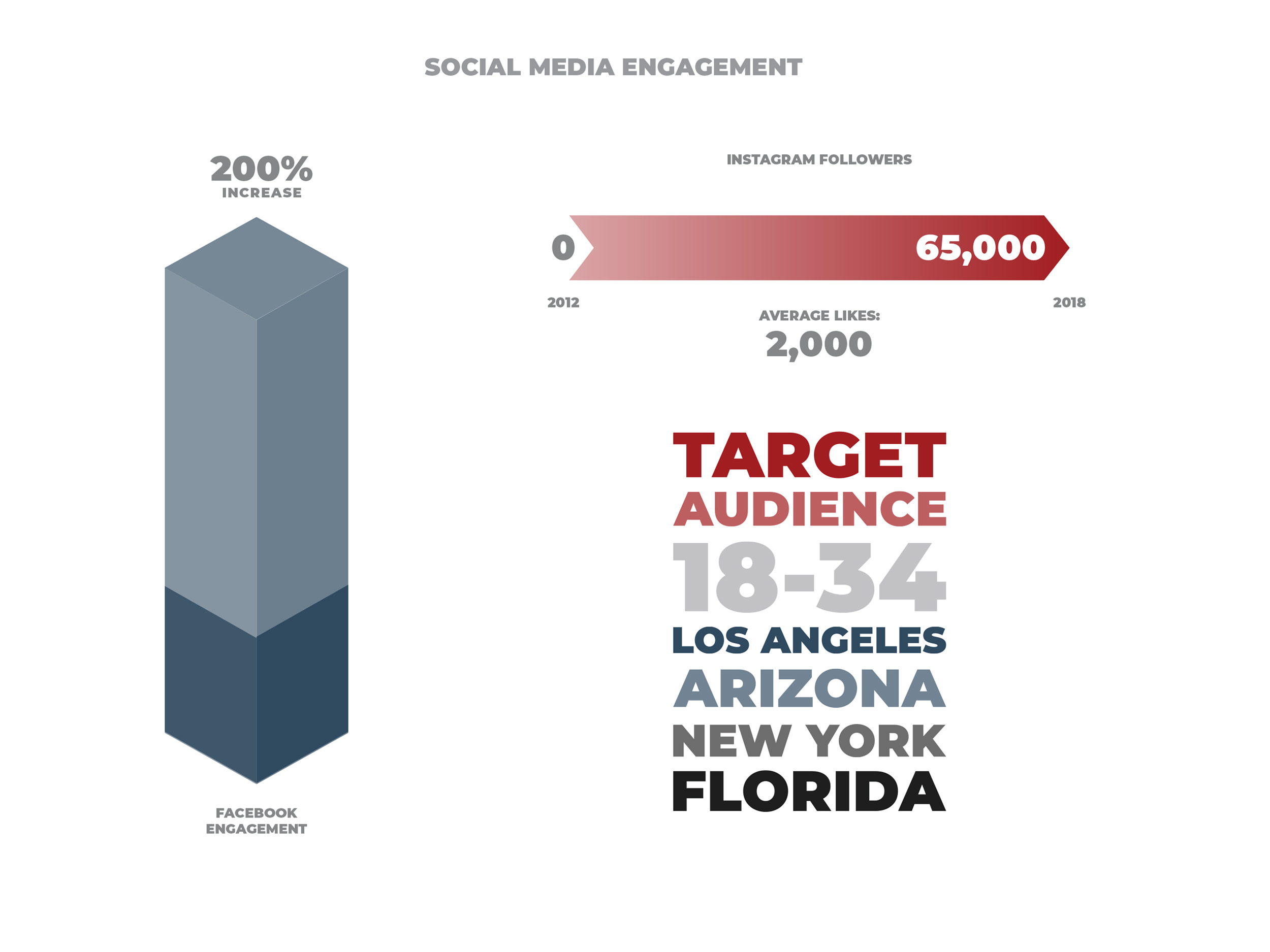 Sicky Social Stats-2 copy.jpg
