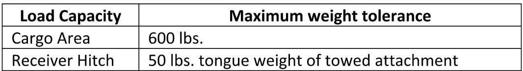 BTR-Load_Capacity.jpg
