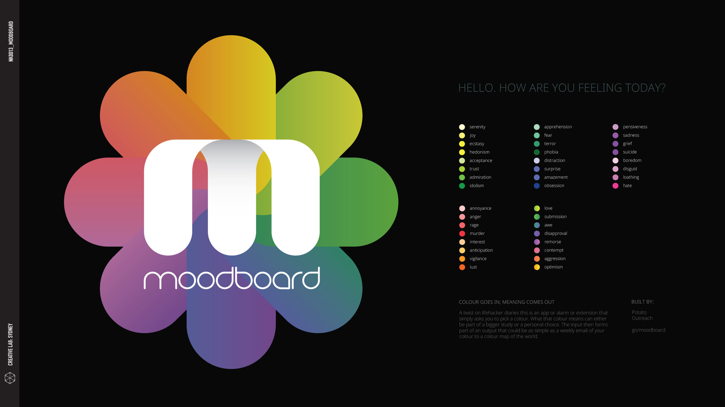 NK0013_Moodboard_Screen01.jpg