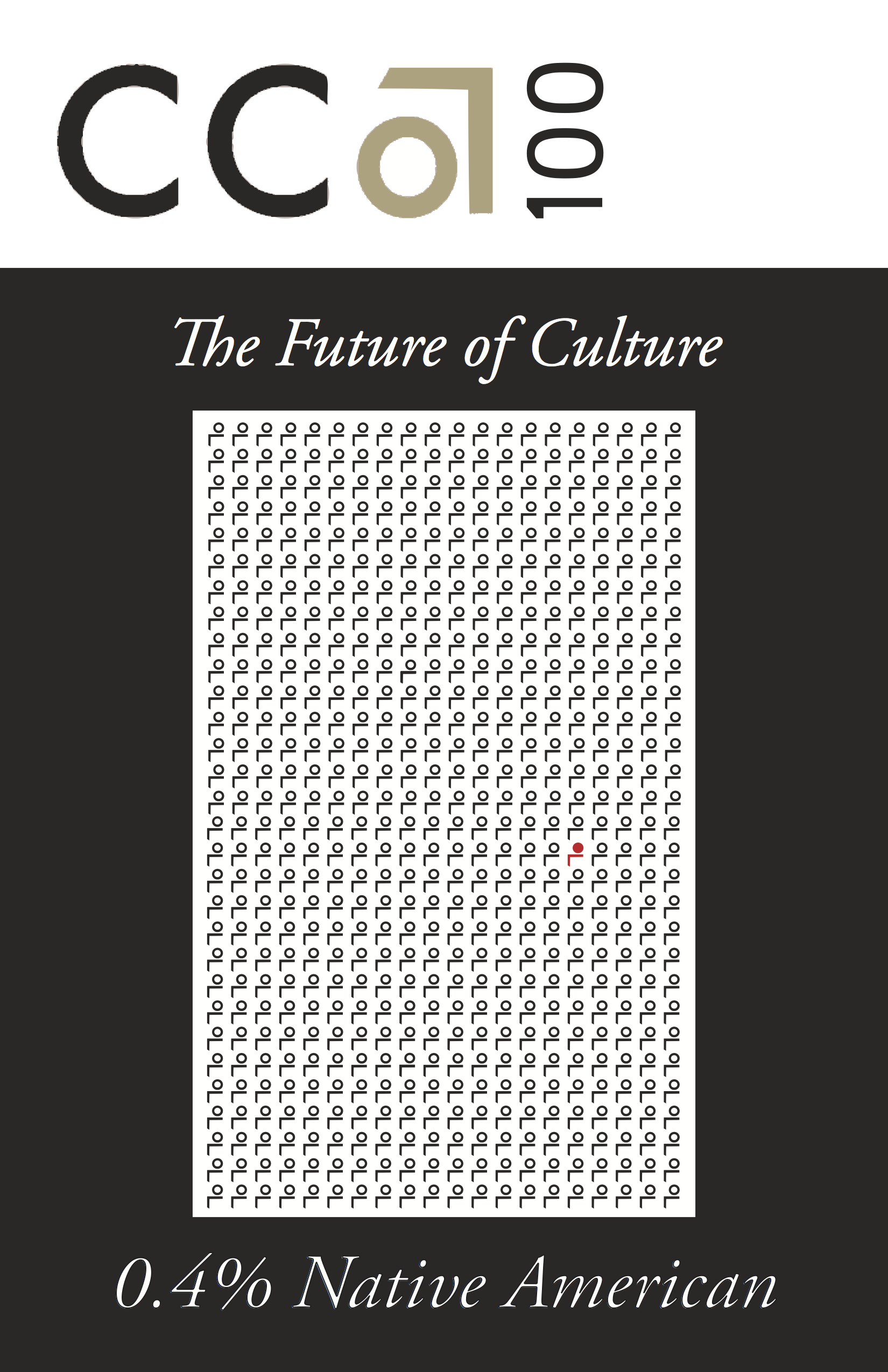 "Mock poster, ""The Future of Culture: 0.4% Native American"", 2007"
