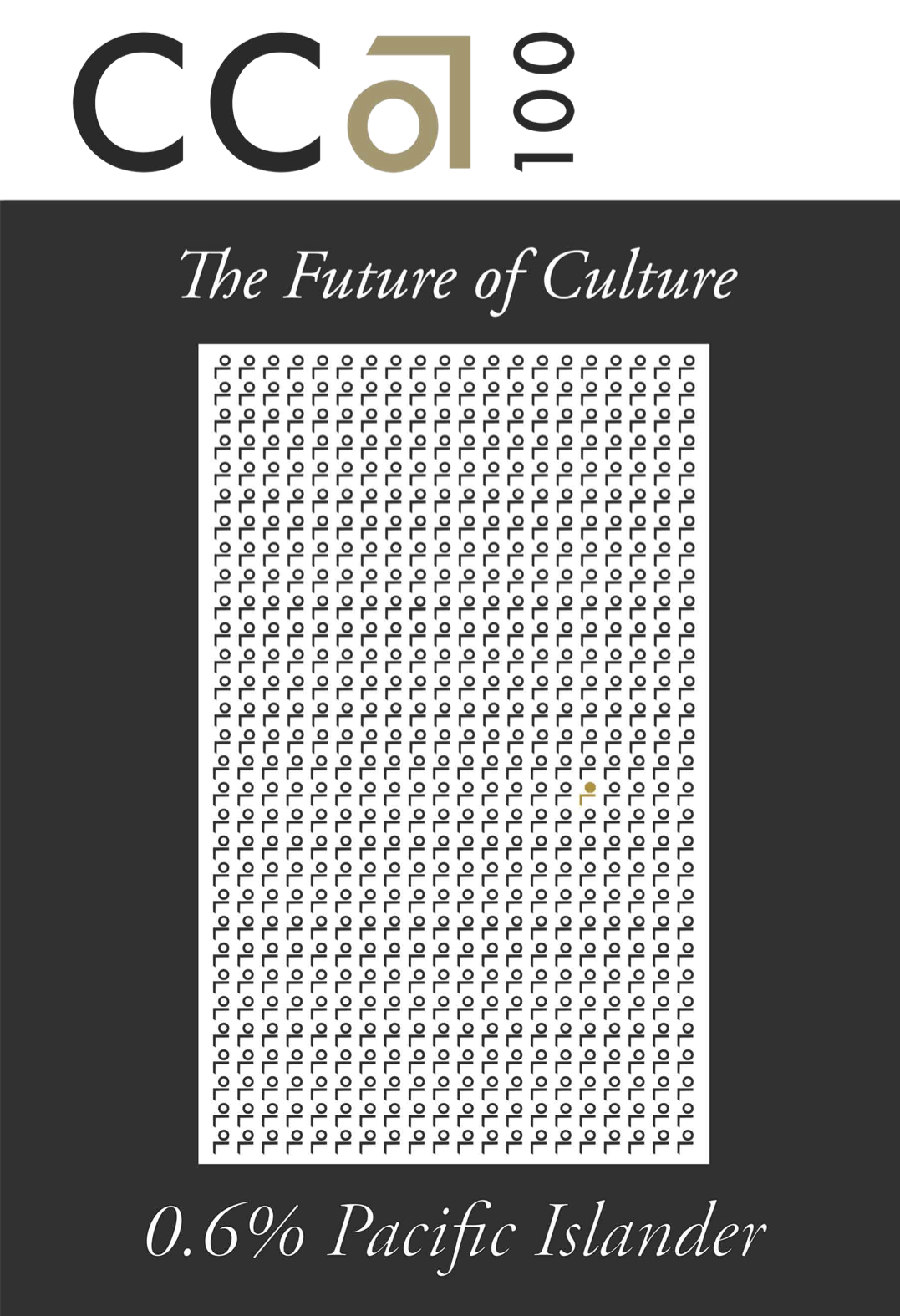 "Mock poster, ""The Future of Culture: 0.6% Pacific Islander"" poster, 2007"