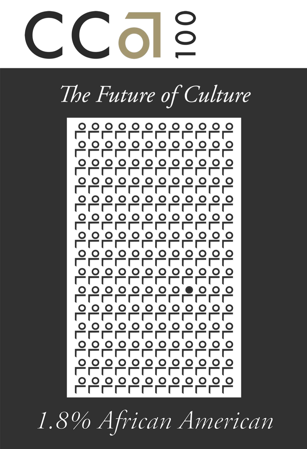 "Mock poster, ""The Future of Culture: 1.8% African American"", 2007"